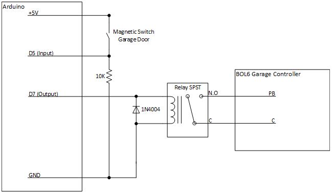 Garage Circuit v2.0