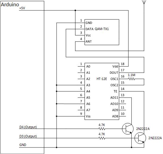 Transmit Circuit