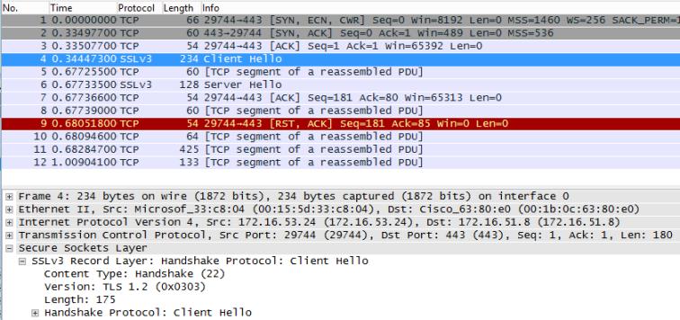 .NET 4.6 Client Hello