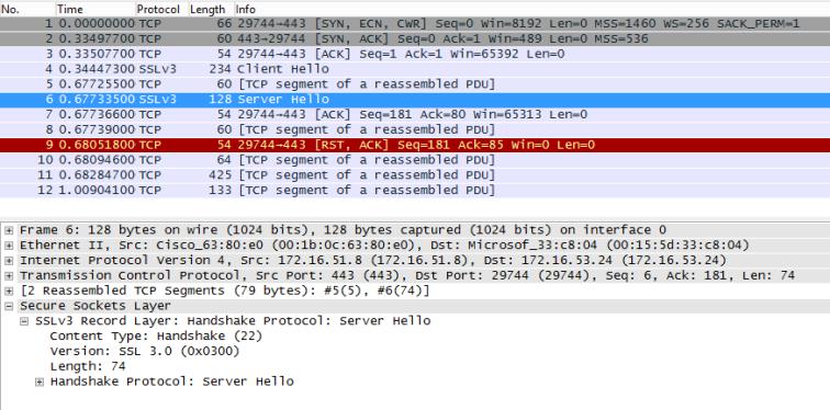 .NET 4.6 Server Hello