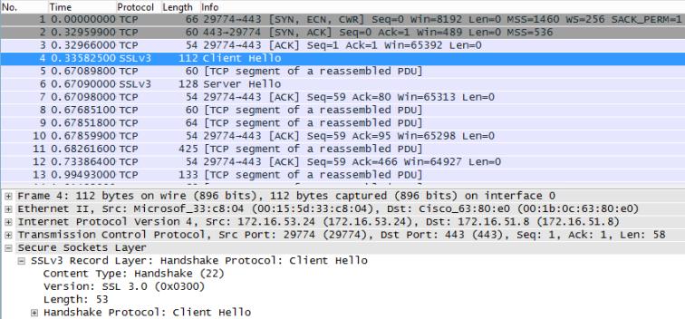 4.6 Client Hello (SSLv3)