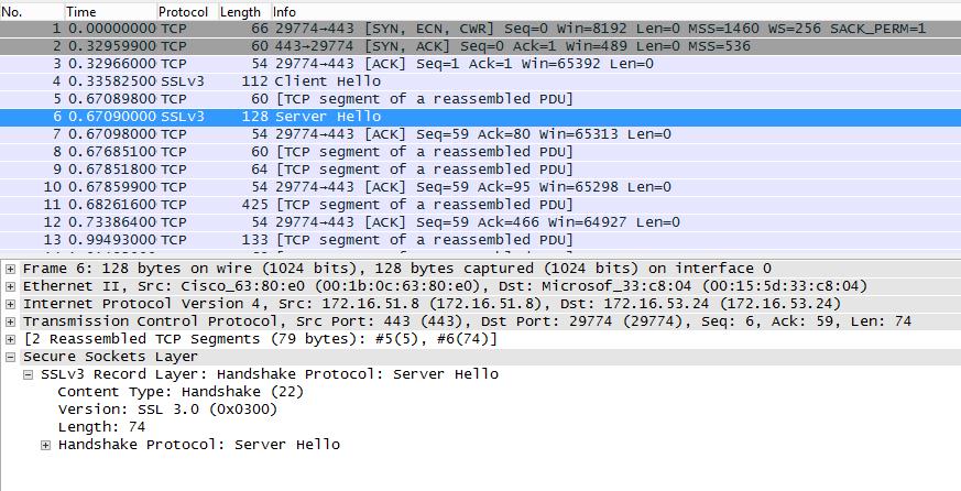 4.6 Server Hello